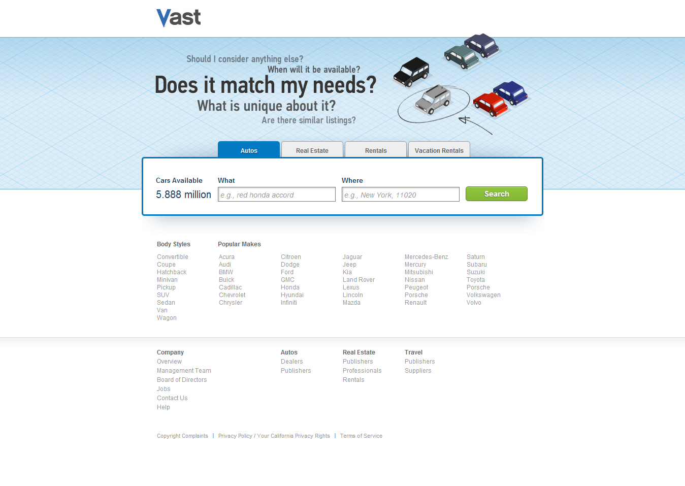 Vast Competitors Revenue And Employees