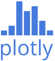 Plotly Competitors, Revenue and Employees - Owler Company Profile